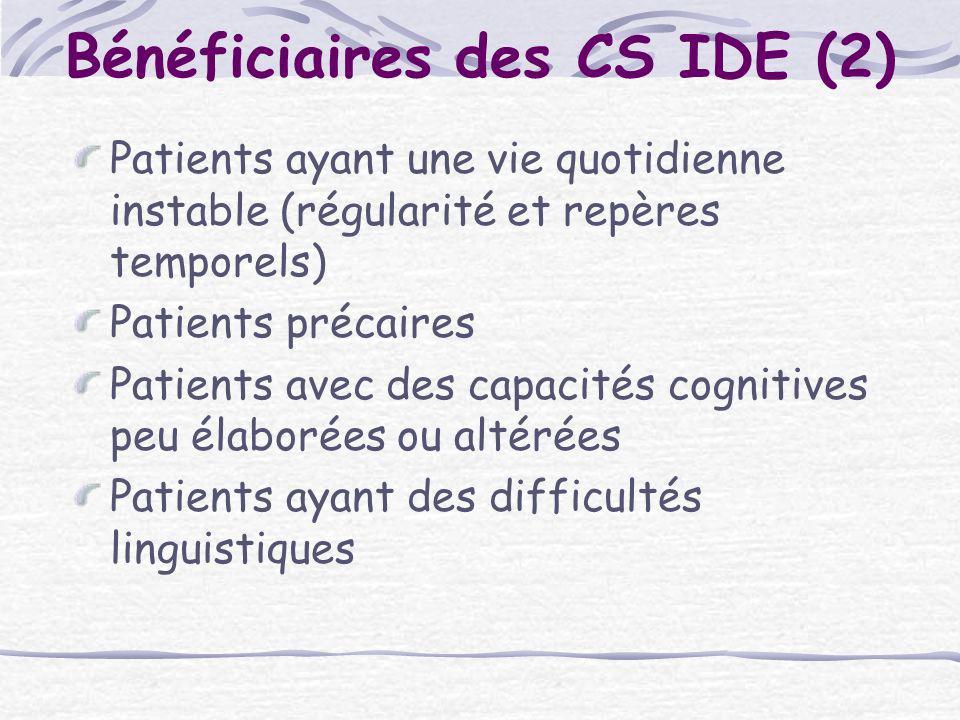 Patients ayant une vie quotidienne instable (régularité et repères temporels) Patients précaires Patients avec des capacités cognitives peu élaborées