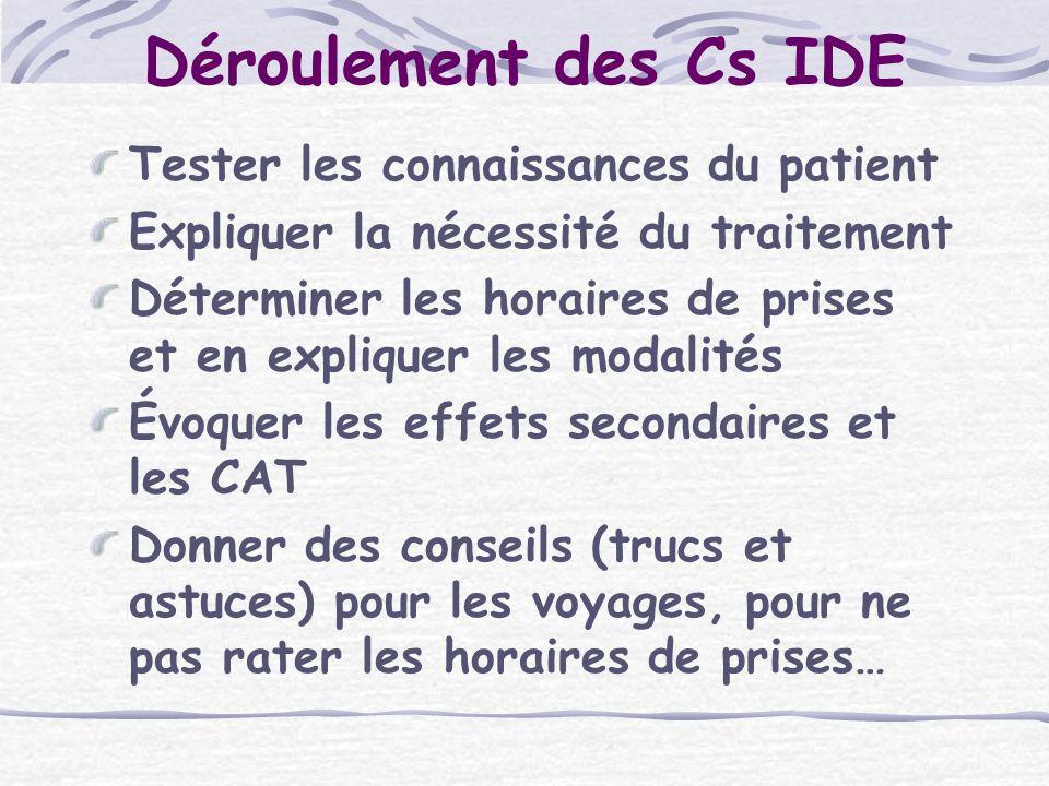 Déroulement des Cs IDE Tester les connaissances du patient Expliquer la nécessité du traitement Déterminer les horaires de prises et en expliquer les