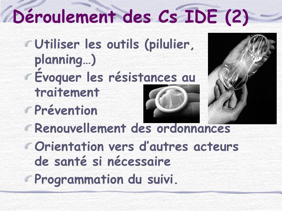 Utiliser les outils (pilulier, planning…) Évoquer les résistances au traitement Prévention Renouvellement des ordonnances Orientation vers dautres act