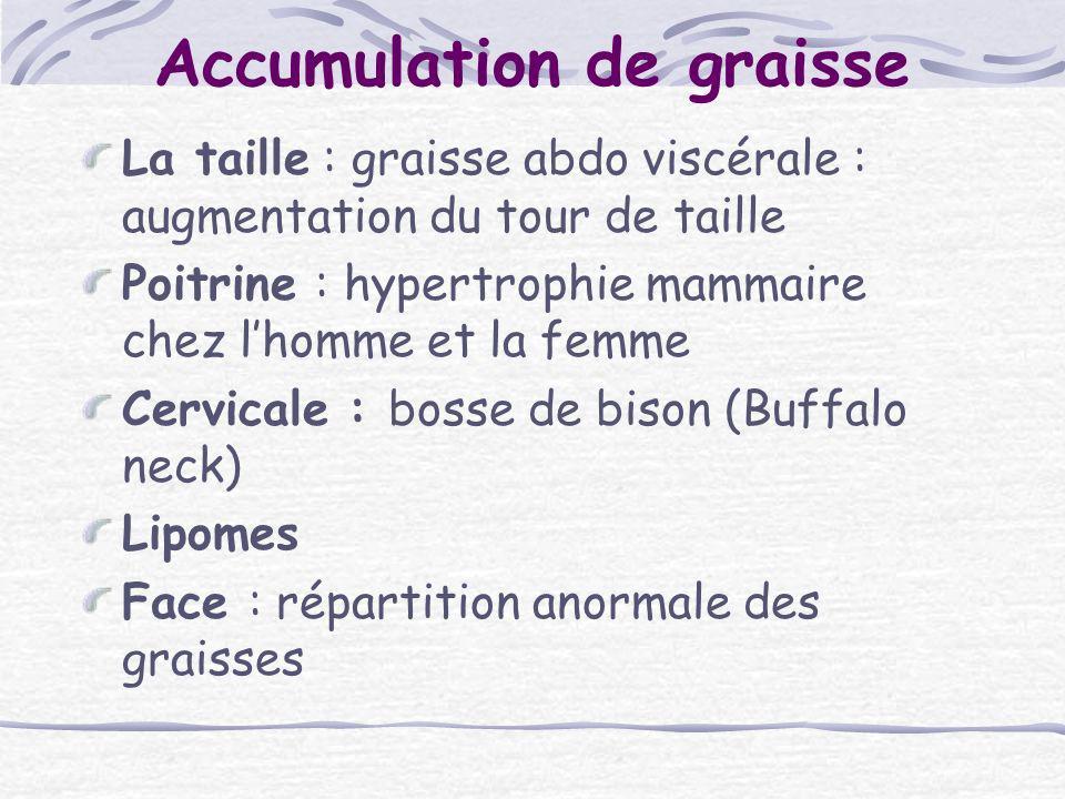 Accumulation de graisse La taille : graisse abdo viscérale : augmentation du tour de taille Poitrine : hypertrophie mammaire chez lhomme et la femme C