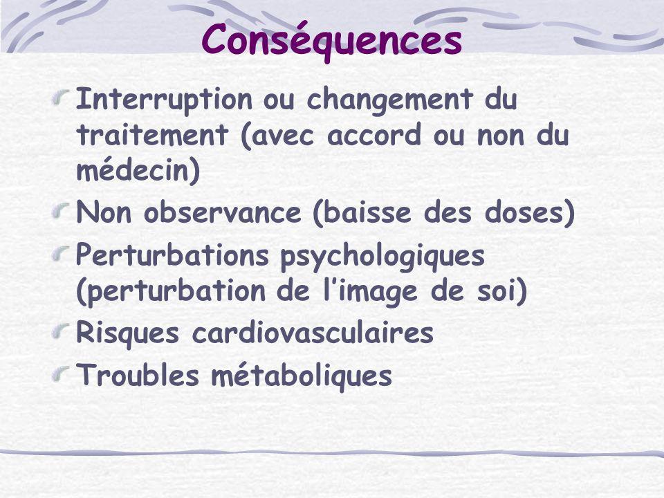 Conséquences Interruption ou changement du traitement (avec accord ou non du médecin) Non observance (baisse des doses) Perturbations psychologiques (