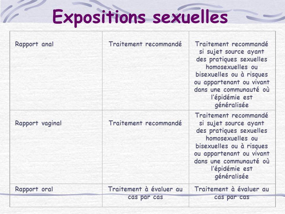 Expositions sexuelles Rapport anal Traitement recommandé Traitement recommandé si sujet source ayant des pratiques sexuelles homosexuelles ou bisexuel