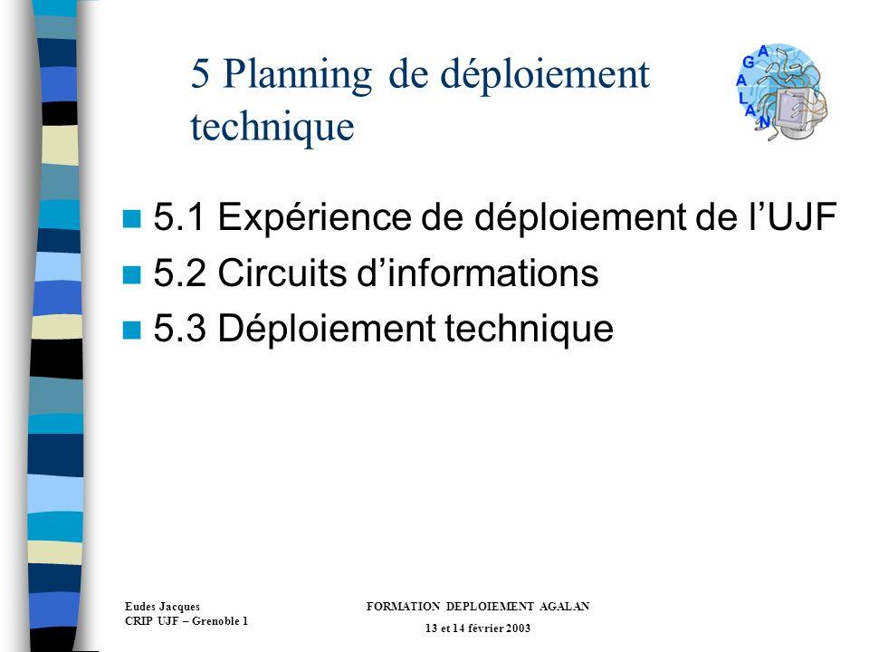 Eudes Jacques CRIP UJF – Grenoble 1 FORMATION DEPLOIEMENT AGALAN 13 et 14 février 2003 5 Planning de déploiement technique 5.1 Expérience de déploiement de lUJF 5.2 Circuits dinformations 5.3 Déploiement technique