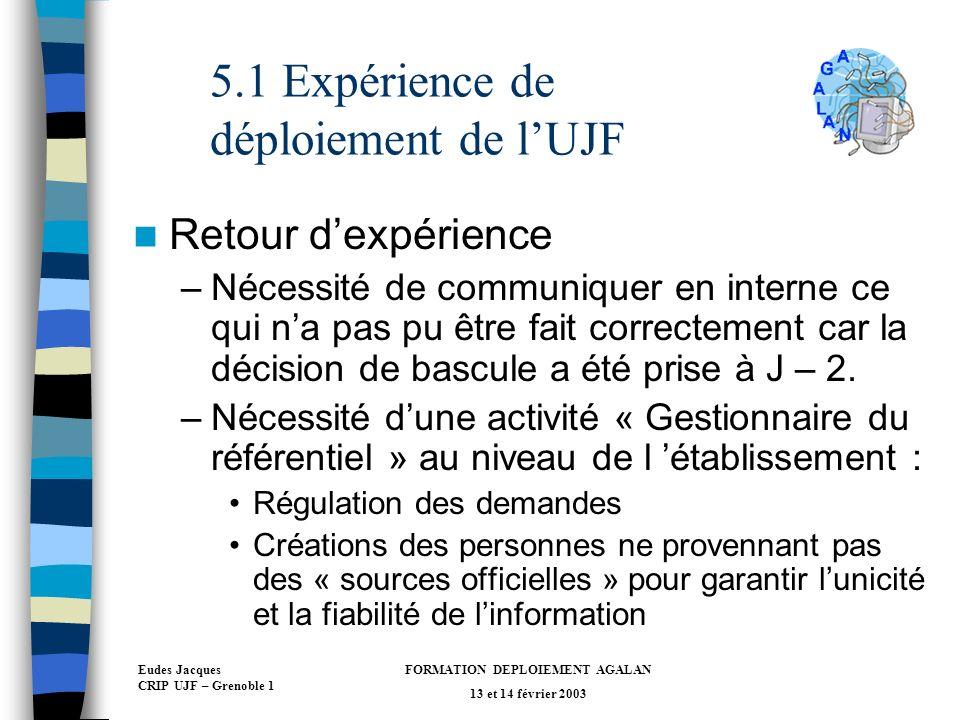 Eudes Jacques CRIP UJF – Grenoble 1 FORMATION DEPLOIEMENT AGALAN 13 et 14 février 2003 5.1 Expérience de déploiement de lUJF Retour dexpérience –Nécessité de communiquer en interne ce qui na pas pu être fait correctement car la décision de bascule a été prise à J – 2.