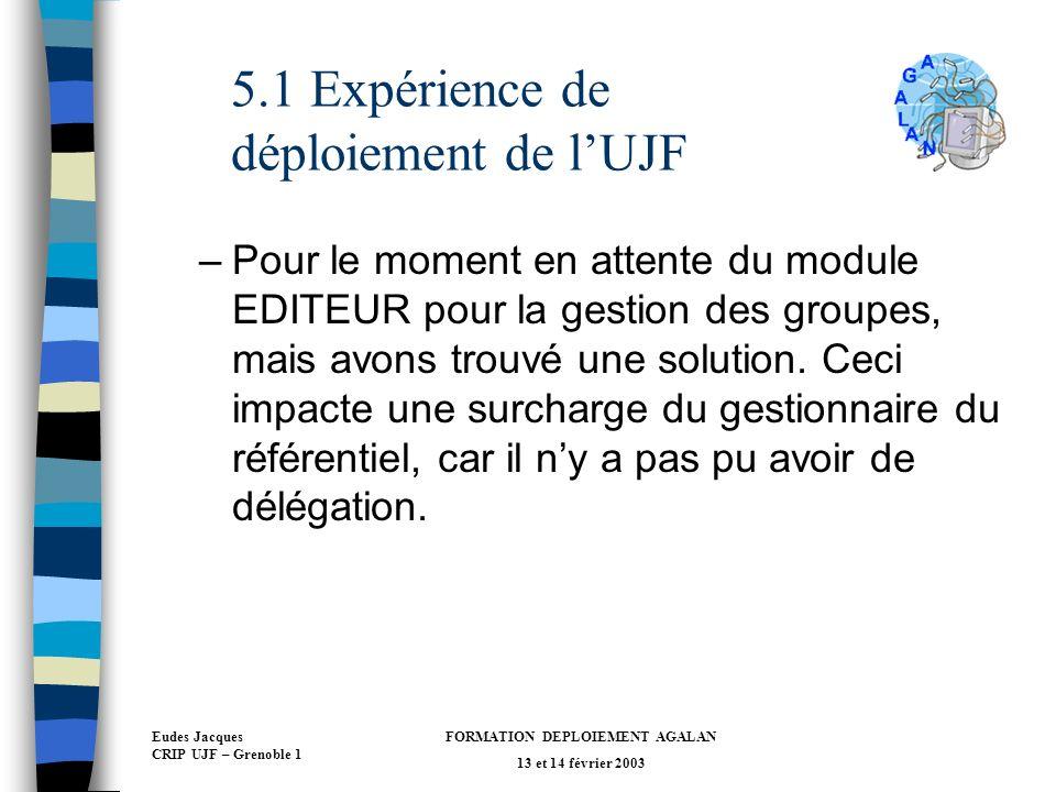 Eudes Jacques CRIP UJF – Grenoble 1 FORMATION DEPLOIEMENT AGALAN 13 et 14 février 2003 5.1 Expérience de déploiement de lUJF –Pour le moment en attente du module EDITEUR pour la gestion des groupes, mais avons trouvé une solution.