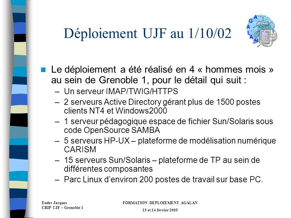 Eudes Jacques CRIP UJF – Grenoble 1 FORMATION DEPLOIEMENT AGALAN 13 et 14 février 2003 Déploiement UJF au 1/10/02 Le déploiement a été réalisé en 4 « hommes mois » au sein de Grenoble 1, pour le détail qui suit : –Un serveur IMAP/TWIG/HTTPS –2 serveurs Active Directory gérant plus de 1500 postes clients NT4 et Windows2000 –1 serveur pédagogique espace de fichier Sun/Solaris sous code OpenSource SAMBA –5 serveurs HP-UX – plateforme de modélisation numérique CARISM –15 serveurs Sun/Solaris – plateforme de TP au sein de différentes composantes –Parc Linux denviron 200 postes de travail sur base PC.
