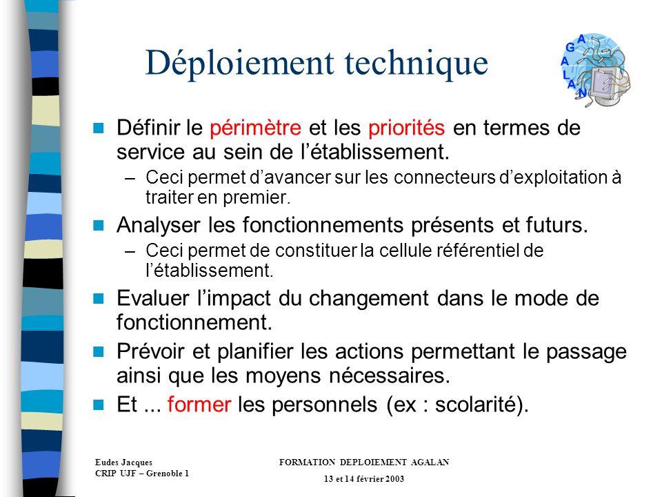 Eudes Jacques CRIP UJF – Grenoble 1 FORMATION DEPLOIEMENT AGALAN 13 et 14 février 2003 Déploiement technique Définir le périmètre et les priorités en termes de service au sein de létablissement.