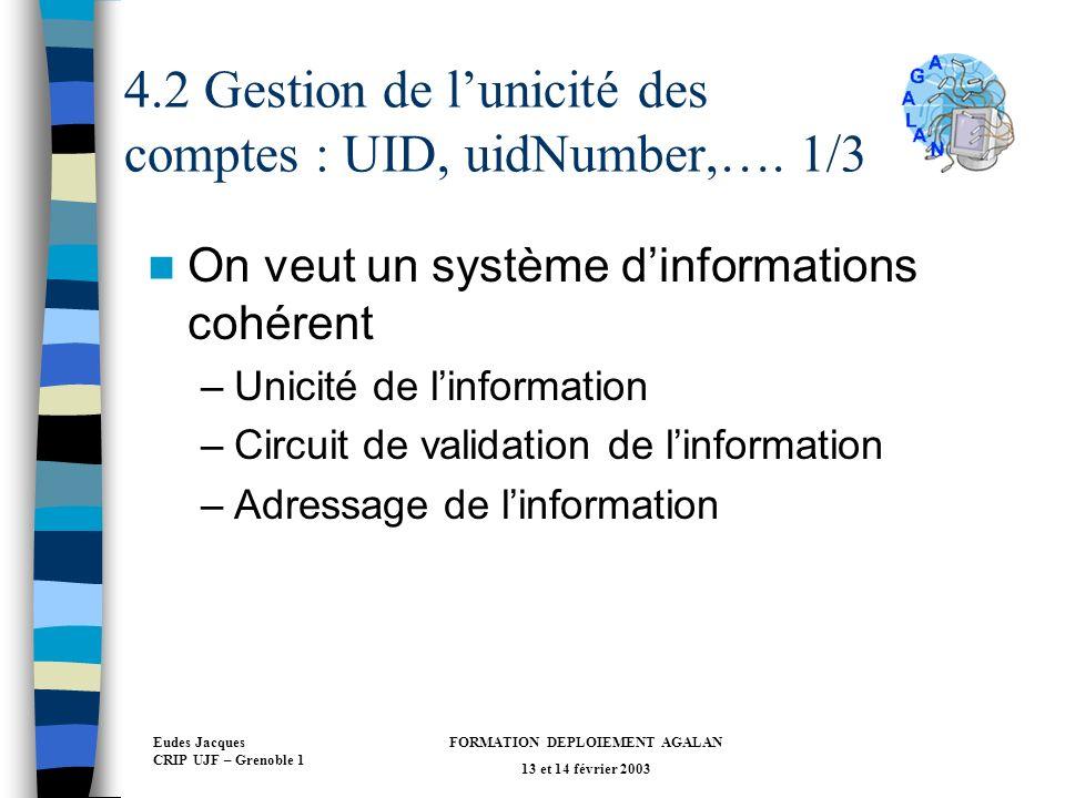 Eudes Jacques CRIP UJF – Grenoble 1 FORMATION DEPLOIEMENT AGALAN 13 et 14 février 2003 4.2 Gestion de lunicité des comptes : UID, uidNumber,….