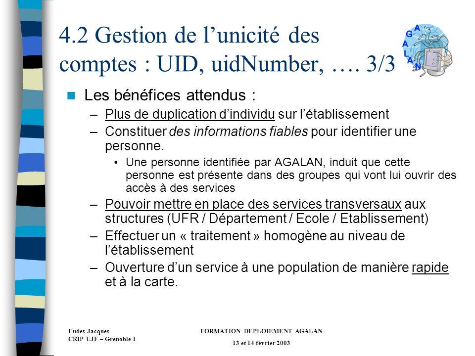 Eudes Jacques CRIP UJF – Grenoble 1 FORMATION DEPLOIEMENT AGALAN 13 et 14 février 2003 4.2 Gestion de lunicité des comptes : UID, uidNumber, ….