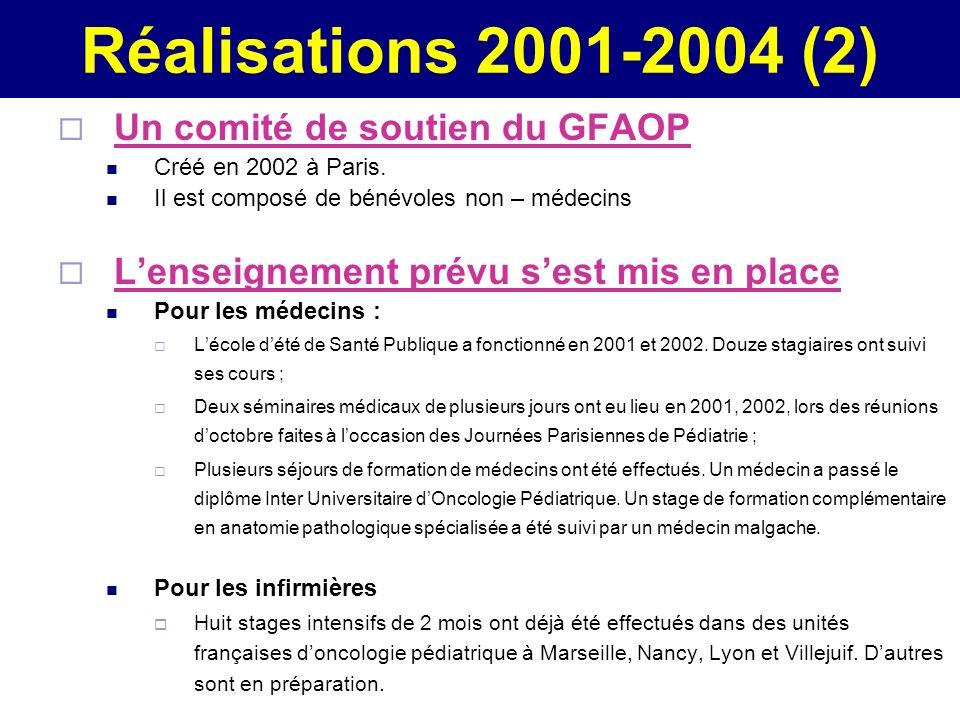 Réalisations 2001-2004 (2) Un comité de soutien du GFAOP Créé en 2002 à Paris. Il est composé de bénévoles non – médecins Lenseignement prévu sest mis