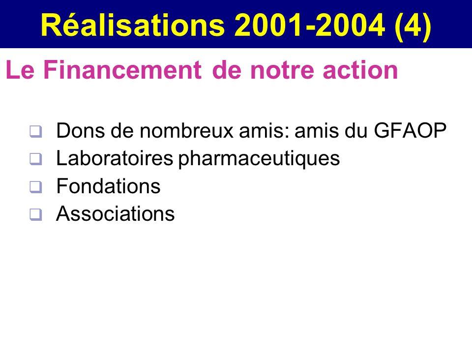 Réalisations 2001-2004 (4) Le Financement de notre action Dons de nombreux amis: amis du GFAOP Laboratoires pharmaceutiques Fondations Associations