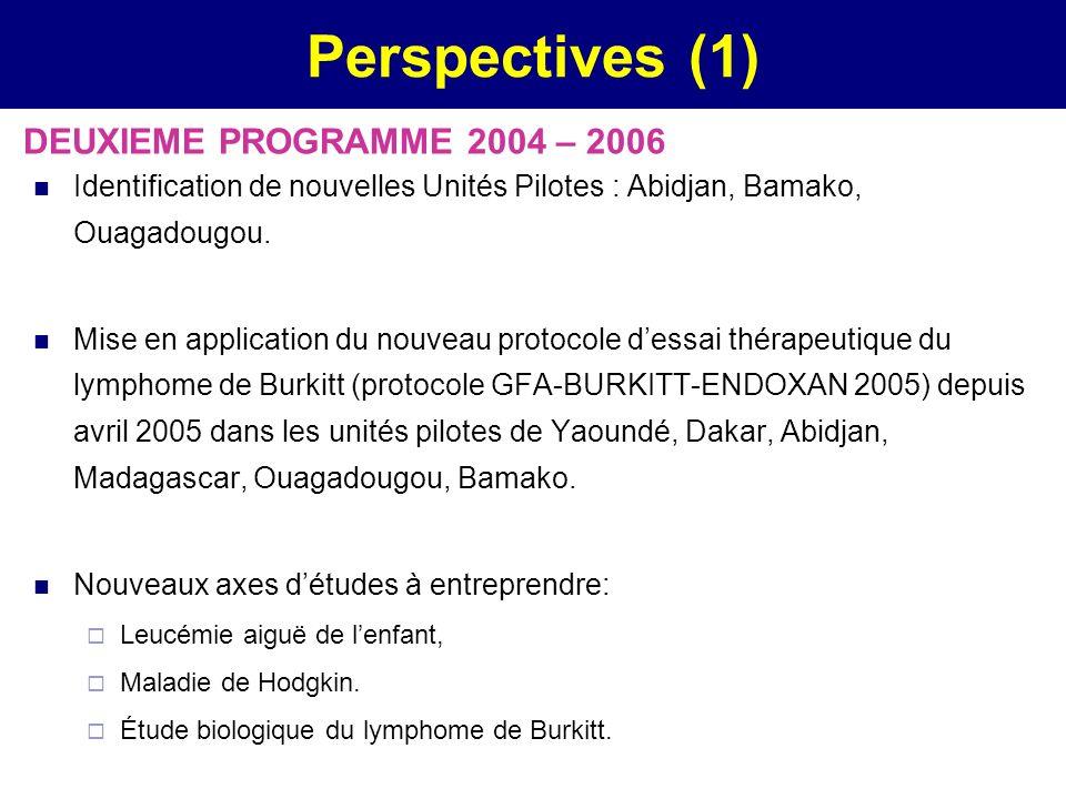 Perspectives (1) Identification de nouvelles Unités Pilotes : Abidjan, Bamako, Ouagadougou. Mise en application du nouveau protocole dessai thérapeuti