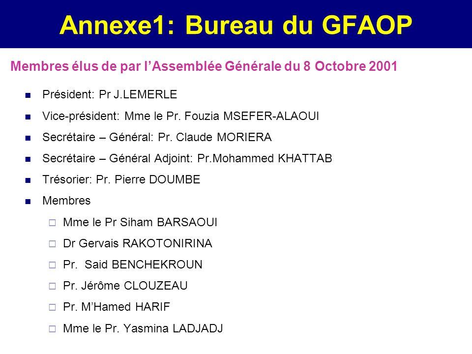 Annexe1: Bureau du GFAOP Président: Pr J.LEMERLE Vice-président: Mme le Pr. Fouzia MSEFER-ALAOUI Secrétaire – Général: Pr. Claude MORIERA Secrétaire –