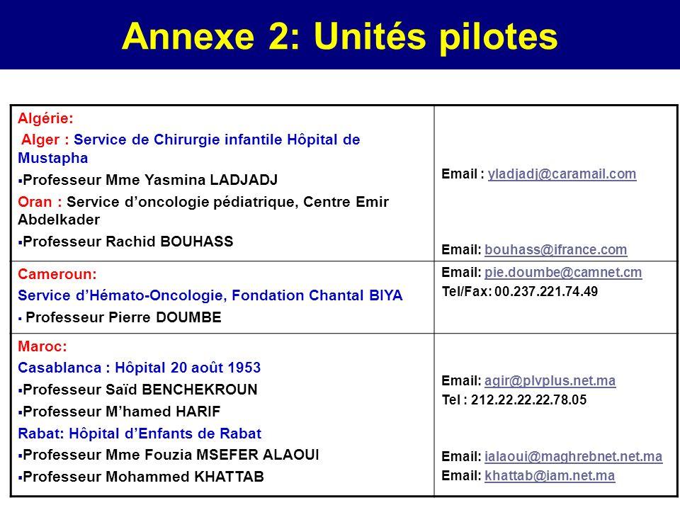 Annexe 2: Unités pilotes Algérie: Alger : Service de Chirurgie infantile Hôpital de Mustapha Professeur Mme Yasmina LADJADJ Oran : Service doncologie