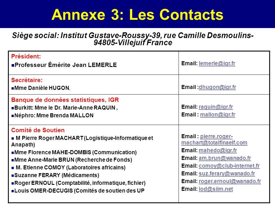 Annexe 3: Les Contacts Président: Professeur Émérite Jean LEMERLE Email: lemerle@igr.frlemerle@igr.fr Secrétaire: Mme Danièle HUGON, Email :dhugon@igr