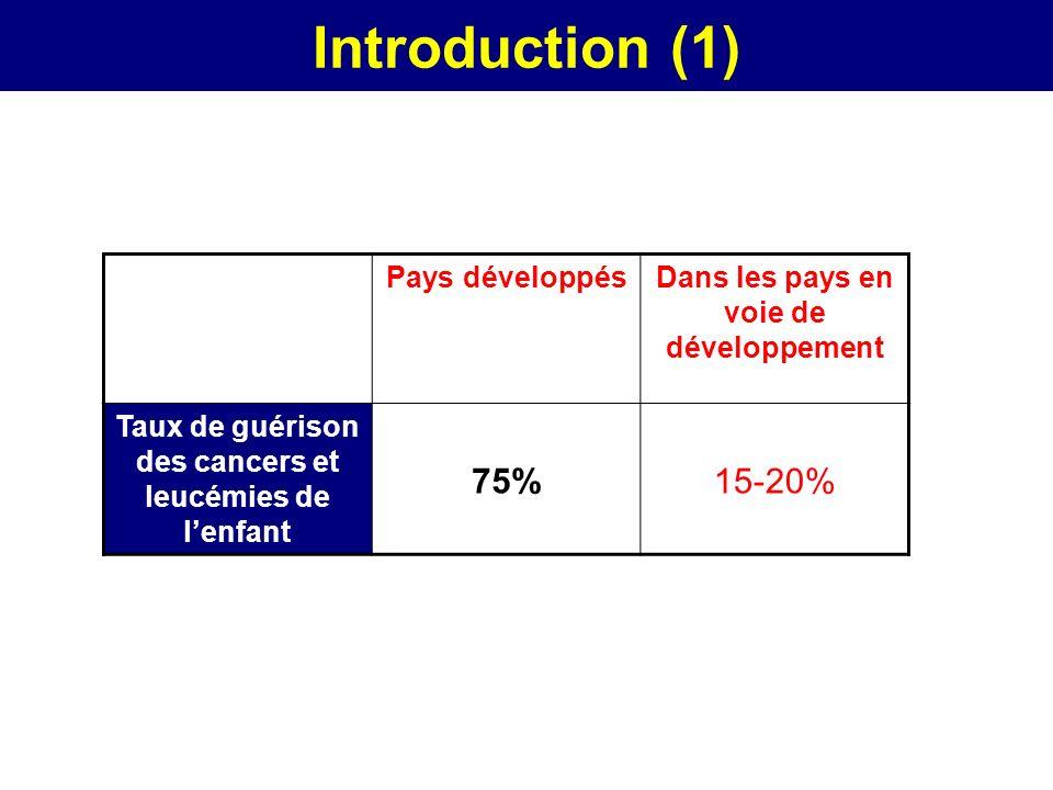 Introduction (1) Pays développésDans les pays en voie de développement Taux de guérison des cancers et leucémies de lenfant 75%15-20%