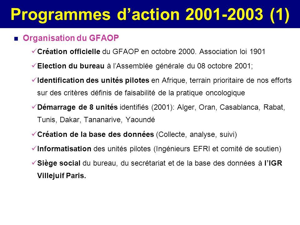 Programmes daction 2001-2003 (1) Organisation du GFAOP Création officielle du GFAOP en octobre 2000. Association loi 1901 Election du bureau à lAssemb