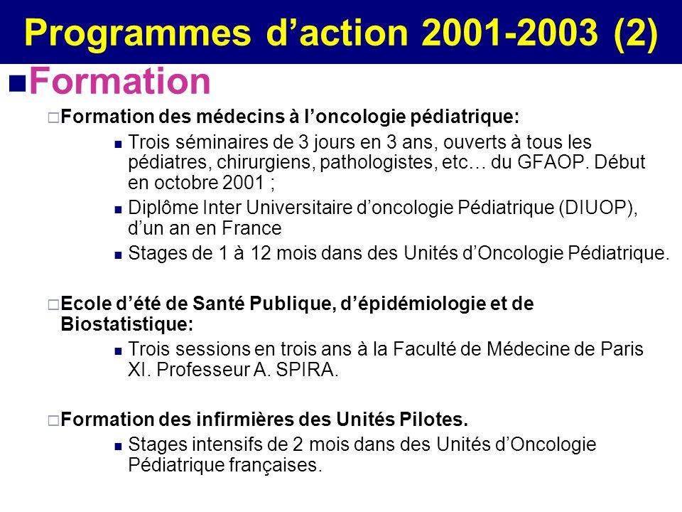 Programmes daction 2001-2003 (2) Formation Formation des médecins à loncologie pédiatrique: Trois séminaires de 3 jours en 3 ans, ouverts à tous les p