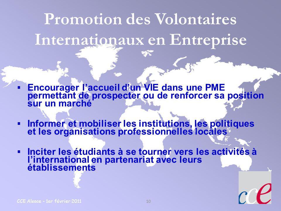 CCE Alsace - 1er février 2011 10 Promotion des Volontaires Internationaux en Entreprise Encourager laccueil dun VIE dans une PME permettant de prospec