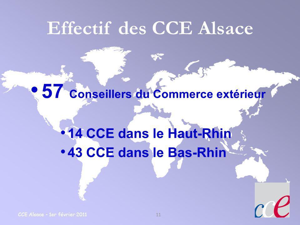 CCE Alsace - 1er février 2011 11 Effectif des CCE Alsace 57 Conseillers du Commerce extérieur 14 CCE dans le Haut-Rhin 43 CCE dans le Bas-Rhin