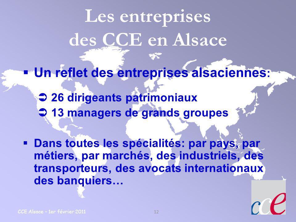CCE Alsace - 1er février 2011 12 Les entreprises des CCE en Alsace Un reflet des entreprises alsaciennes : 26 dirigeants patrimoniaux 13 managers de g