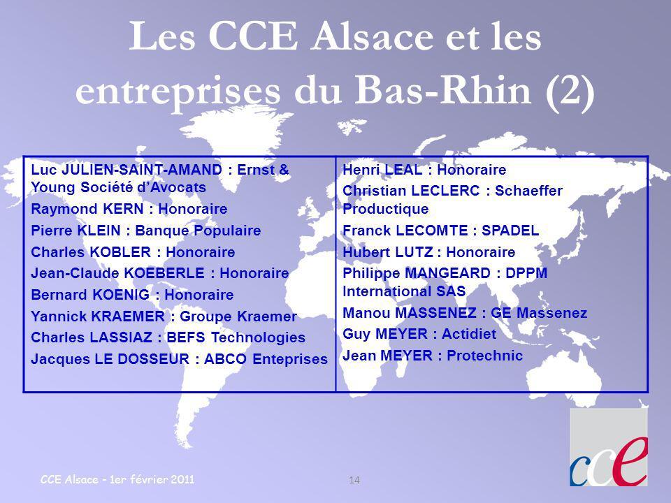 CCE Alsace - 1er février 2011 14 Les CCE Alsace et les entreprises du Bas-Rhin (2) Luc JULIEN-SAINT-AMAND : Ernst & Young Société dAvocats Raymond KER
