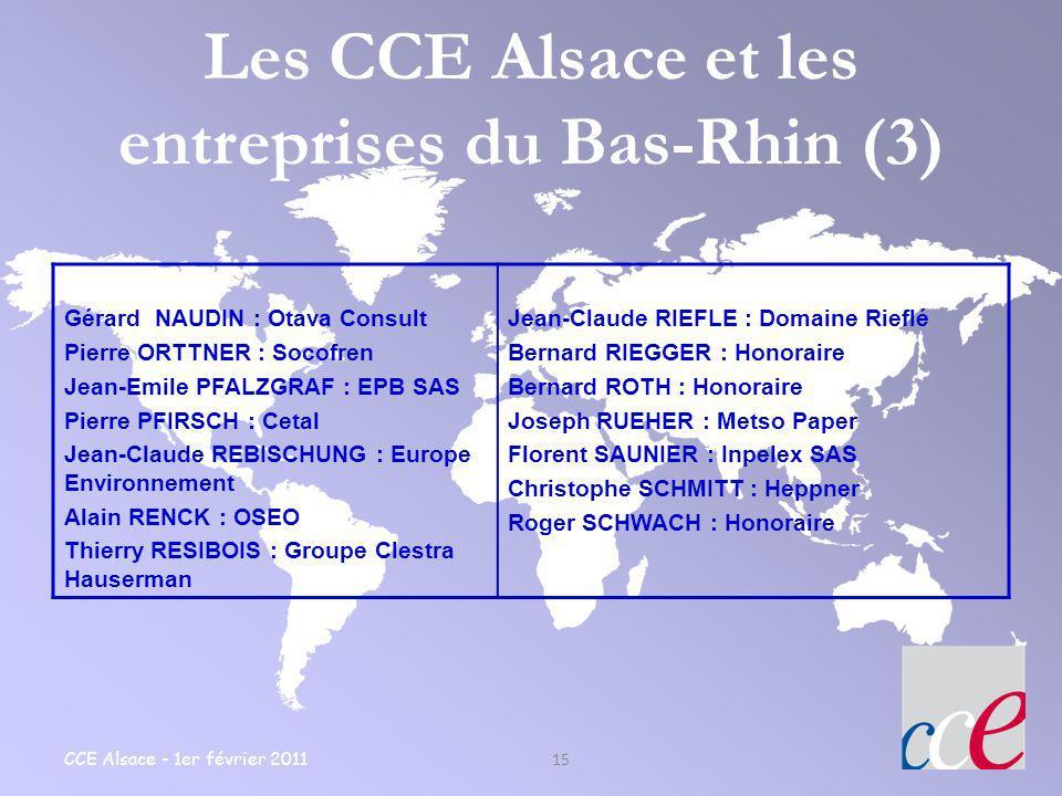 CCE Alsace - 1er février 2011 15 Les CCE Alsace et les entreprises du Bas-Rhin (3) Gérard NAUDIN : Otava Consult Pierre ORTTNER : Socofren Jean-Emile