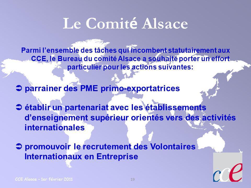 CCE Alsace - 1er février 2011 19 Le Comit é Alsace Parmi lensemble des tâches qui incombent statutairement aux CCE, le Bureau du comité Alsace a souha