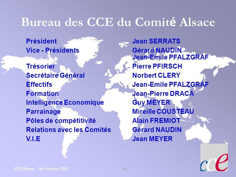 CCE Alsace - 1er février 2011 20 Bureau des CCE du Comit é Alsace PrésidentJean SERRATS Vice - Présidents Gérard NAUDIN Jean-Emile PFALZGRAF Trésorier