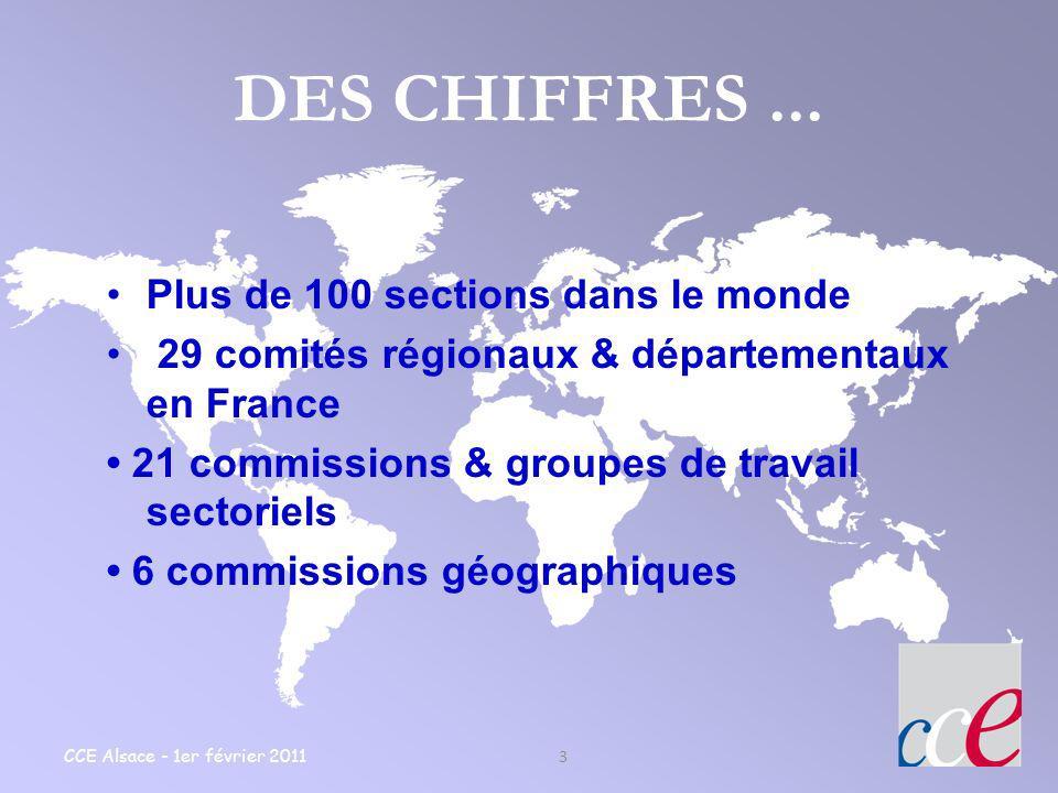 CCE Alsace - 1er février 2011 3 DES CHIFFRES... Plus de 100 sections dans le monde 29 comités régionaux & départementaux en France 21 commissions & gr