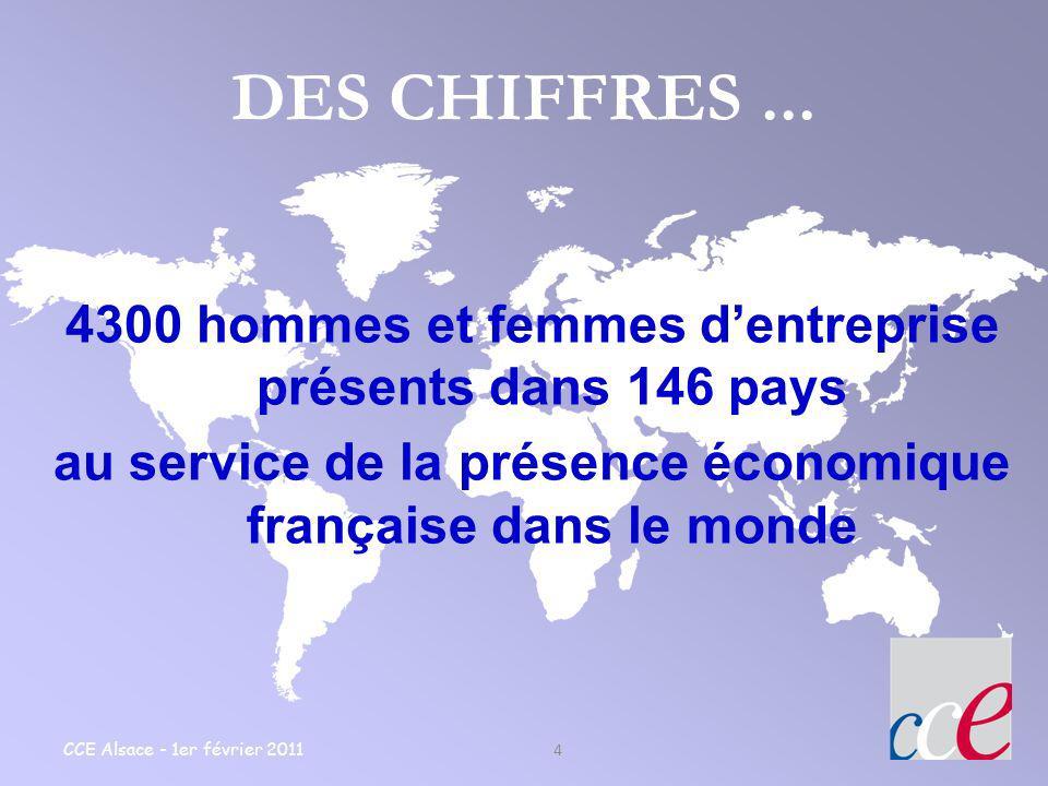 CCE Alsace - 1er février 2011 4 DES CHIFFRES... 4300 hommes et femmes dentreprise présents dans 146 pays au service de la présence économique français