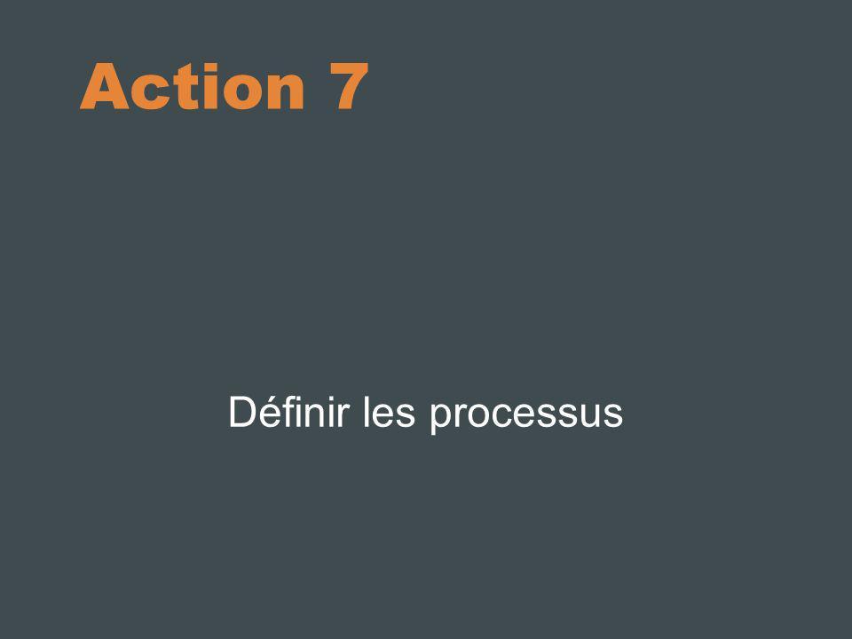 Action 7 Définir les processus