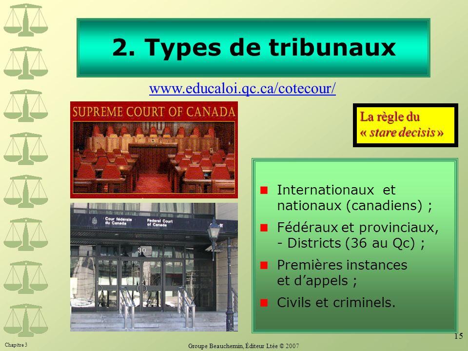 Chapitre 3 Groupe Beauchemin, Éditeur Ltée © 2007 15 2. Types de tribunaux Internationaux et nationaux (canadiens) ; Fédéraux et provinciaux, - Distri