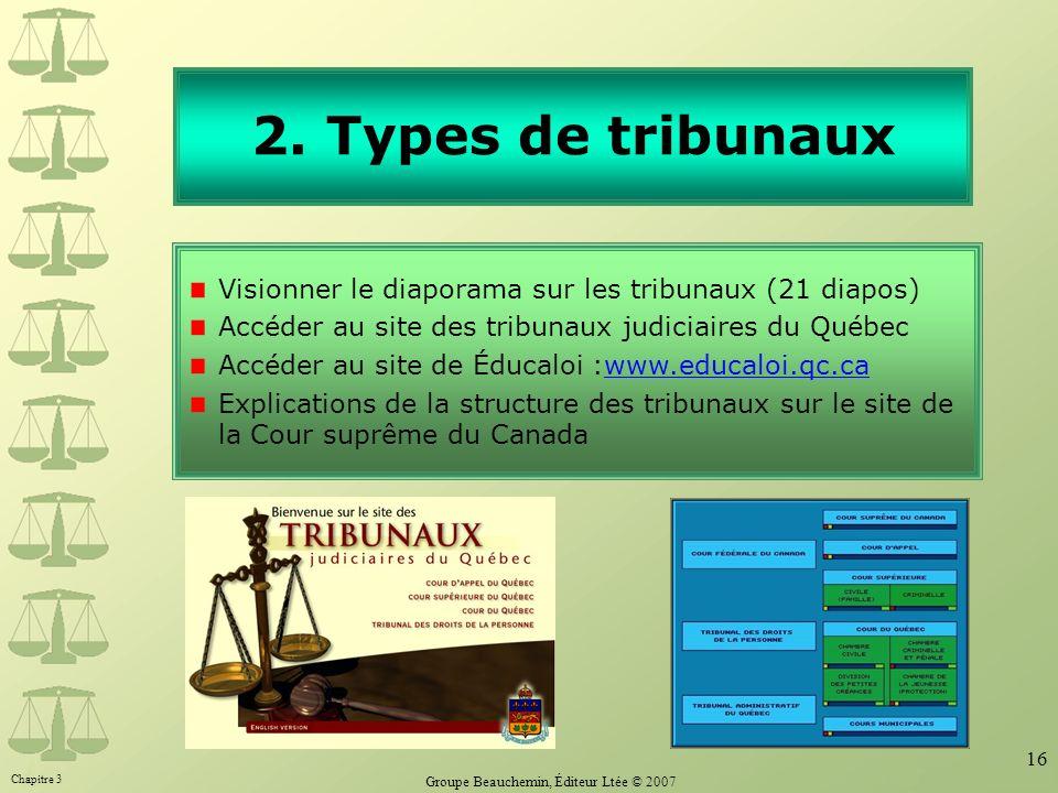 Chapitre 3 Groupe Beauchemin, Éditeur Ltée © 2007 16 2. Types de tribunaux Visionner le diaporama sur les tribunaux (21 diapos) Accéder au site des tr