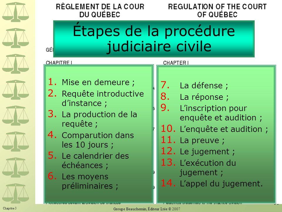 Chapitre 3 Groupe Beauchemin, Éditeur Ltée © 2007 18 Étapes de la procédure judiciaire civile 1. Mise en demeure ; 2. Requête introductive dinstance ;