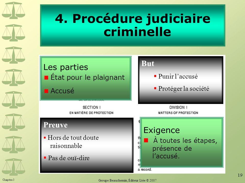 Chapitre 3 Groupe Beauchemin, Éditeur Ltée © 2007 19 4. Procédure judiciaire criminelle Les parties État pour le plaignant Accusé But Punir laccusé Pr