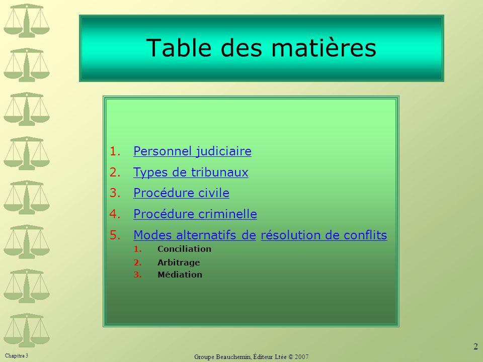 Chapitre 3 Groupe Beauchemin, Éditeur Ltée © 2007 2 Table des matières 1.Personnel judiciairePersonnel judiciaire 2.Types de tribunauxTypes de tribuna