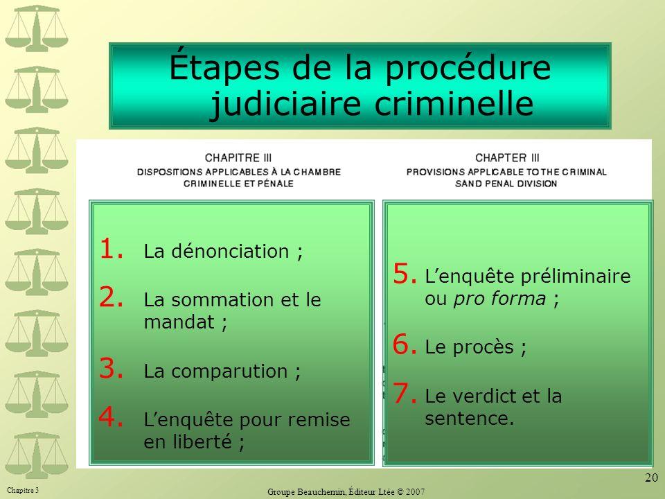 Chapitre 3 Groupe Beauchemin, Éditeur Ltée © 2007 20 Étapes de la procédure judiciaire criminelle 1. La dénonciation ; 2. La sommation et le mandat ;