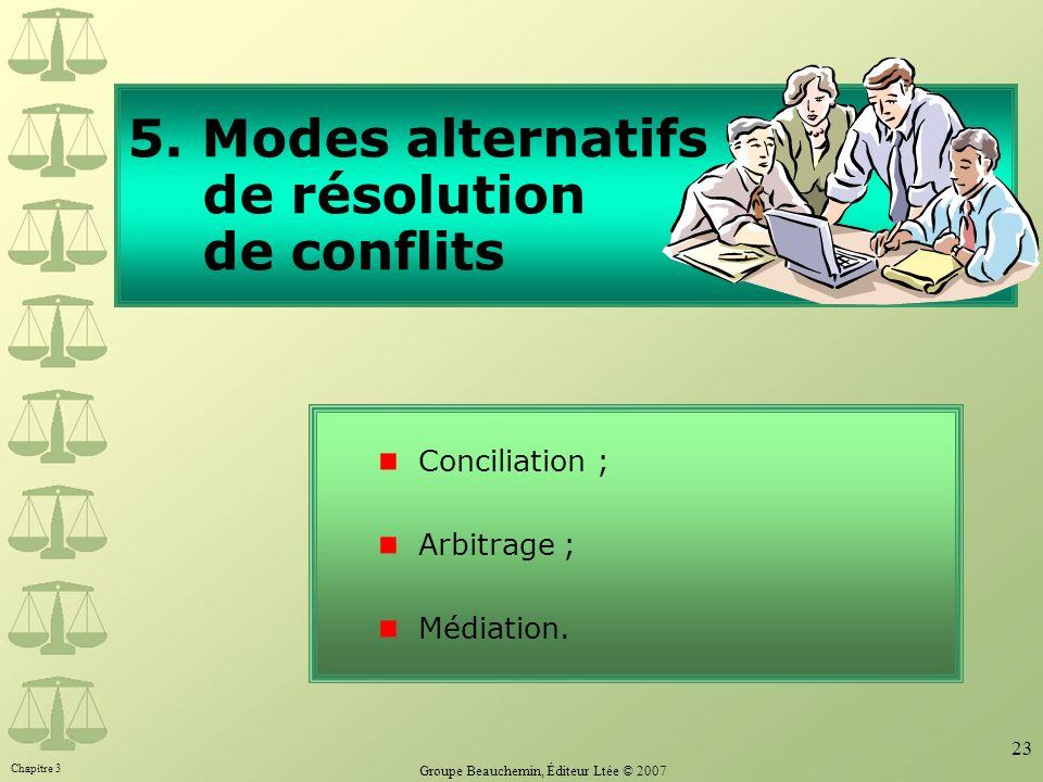 Chapitre 3 Groupe Beauchemin, Éditeur Ltée © 2007 23 5. Modes alternatifs de résolution de conflits Conciliation ; Arbitrage ; Médiation.