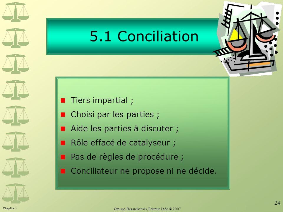 Chapitre 3 Groupe Beauchemin, Éditeur Ltée © 2007 24 5.1 Conciliation Tiers impartial ; Choisi par les parties ; Aide les parties à discuter ; Rôle ef