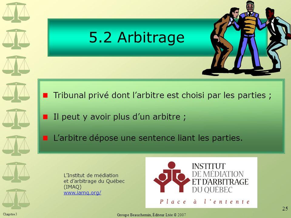 Chapitre 3 Groupe Beauchemin, Éditeur Ltée © 2007 25 5.2 Arbitrage Tribunal privé dont larbitre est choisi par les parties ; Il peut y avoir plus dun