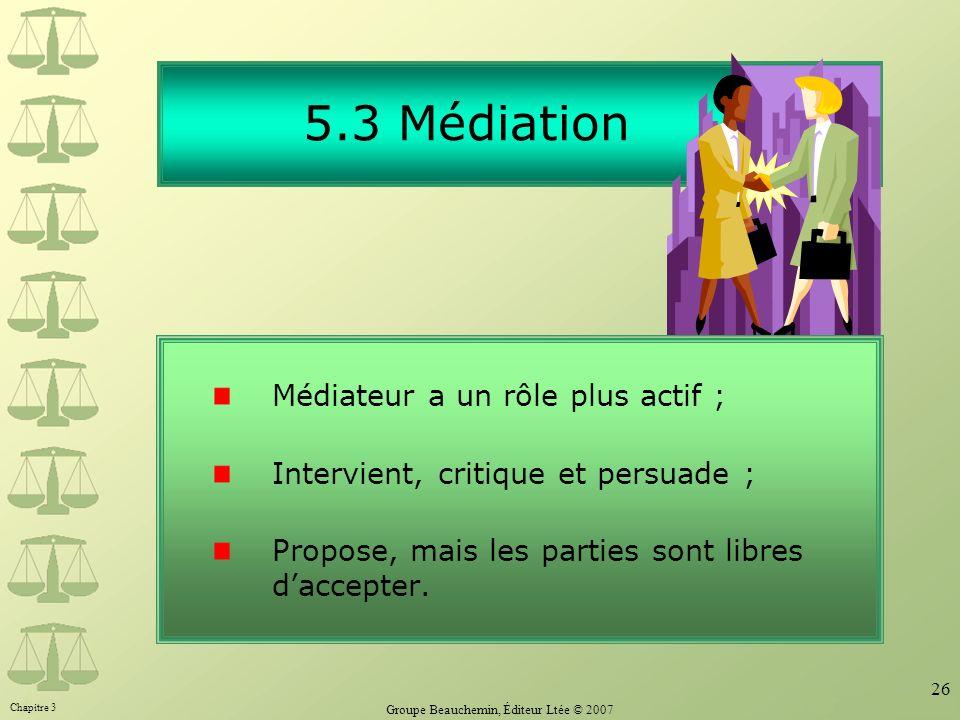 Chapitre 3 Groupe Beauchemin, Éditeur Ltée © 2007 26 5.3 Médiation Médiateur a un rôle plus actif ; Intervient, critique et persuade ; Propose, mais l