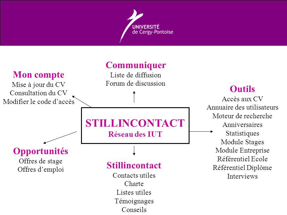 STILLINCONTACT Réseau des IUT Opportunités Offres de stage Offres demploi Mon compte Mise à jour du CV Consultation du CV Modifier le code daccès Comm