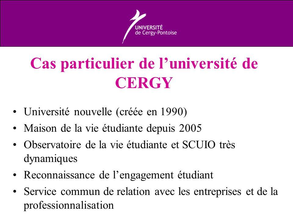 Cas particulier de luniversité de CERGY Université nouvelle (créée en 1990) Maison de la vie étudiante depuis 2005 Observatoire de la vie étudiante et SCUIO très dynamiques Reconnaissance de lengagement étudiant Service commun de relation avec les entreprises et de la professionnalisation