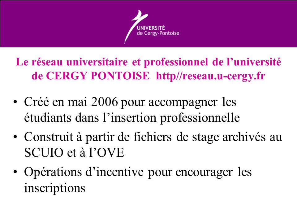Le réseau universitaire et professionnel de luniversité de CERGY PONTOISE http//reseau.u-cergy.fr Créé en mai 2006 pour accompagner les étudiants dans linsertion professionnelle Construit à partir de fichiers de stage archivés au SCUIO et à lOVE Opérations dincentive pour encourager les inscriptions