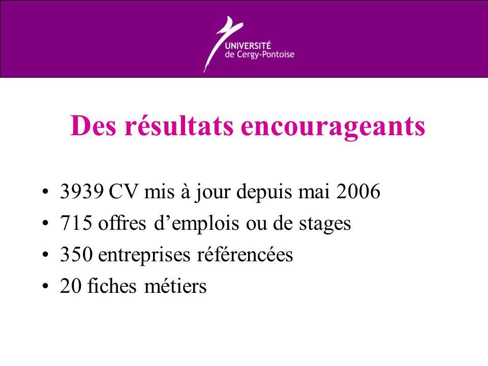 Des résultats encourageants 3939 CV mis à jour depuis mai 2006 715 offres demplois ou de stages 350 entreprises référencées 20 fiches métiers