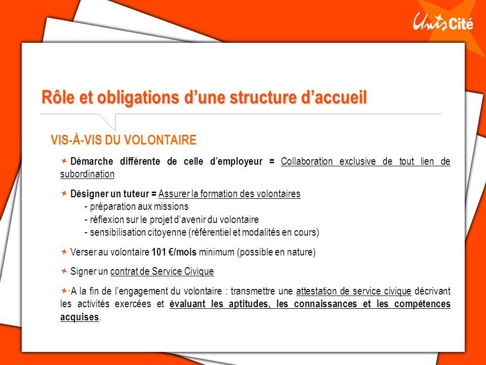 Rôle et obligations dune structure daccueil VIS-À-VIS DU VOLONTAIRE Démarche différente de celle demployeur = Collaboration exclusive de tout lien de