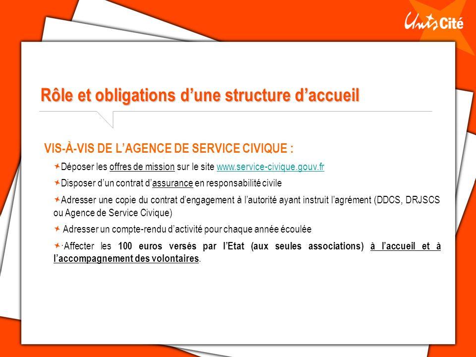 Rôle et obligations dune structure daccueil VIS-À-VIS DE LAGENCE DE SERVICE CIVIQUE : Déposer les offres de mission sur le site www.service-civique.go