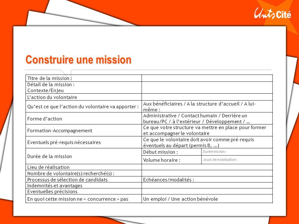 Construire une mission Titre de la mission : Détail de la mission : Contexte/Enjeu Laction du volontaire Quest ce que laction du volontaire va apporte