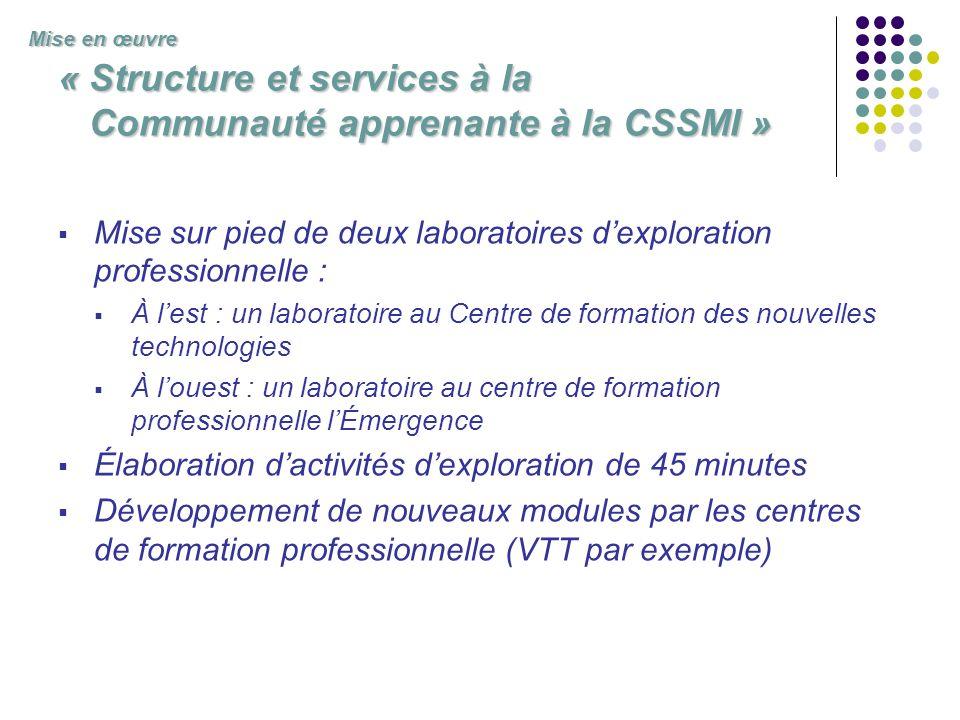 « Structure et services à la Communauté apprenante à la CSSMI » Mise sur pied de deux laboratoires dexploration professionnelle : À lest : un laborato